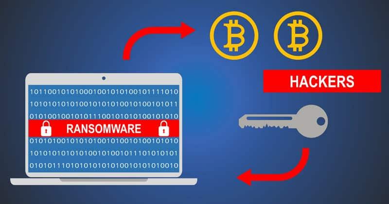 Fonctionnement des ransomwares
